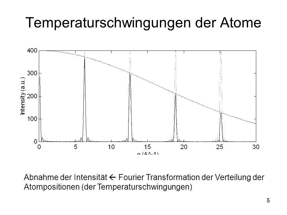6 Temperaturschwingungen der Atome … zufällige Verschiebung der Atome aus den Gleichgewichtspositionen … diffraktierte Intensität u … Projektion der atomaren Verschiebung in die Richtung des Beugungsvektors Symmetrische Schwingungen n = 0 für ungerade n Dies gilt jedoch nur für harmonische Schwingungen