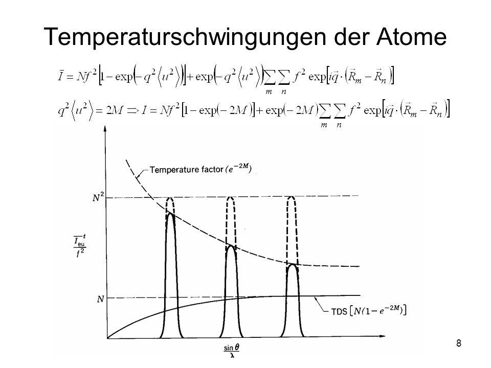 9 Experimentelle Daten – Konzentration der Diffusionsstreuung bei den Positionen der ordentlichen Braggschen Maxima