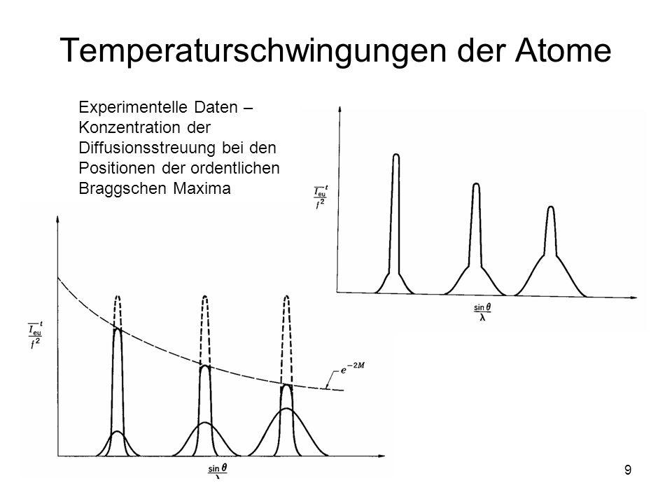 10 Temperaturschwingungen der Atome exp(-2M) … der Debye-Waller Faktor 0.00.10.20.30.4 -2.0 -1.5 -0.5 0.0 AgCd (sin ) 2 log (I/I calc ) Temperaturabhängigkeit der atomaren Temperaturschwingungen – die Debye Funktion