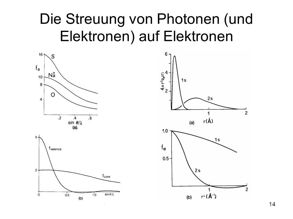 14 Die Streuung von Photonen (und Elektronen) auf Elektronen