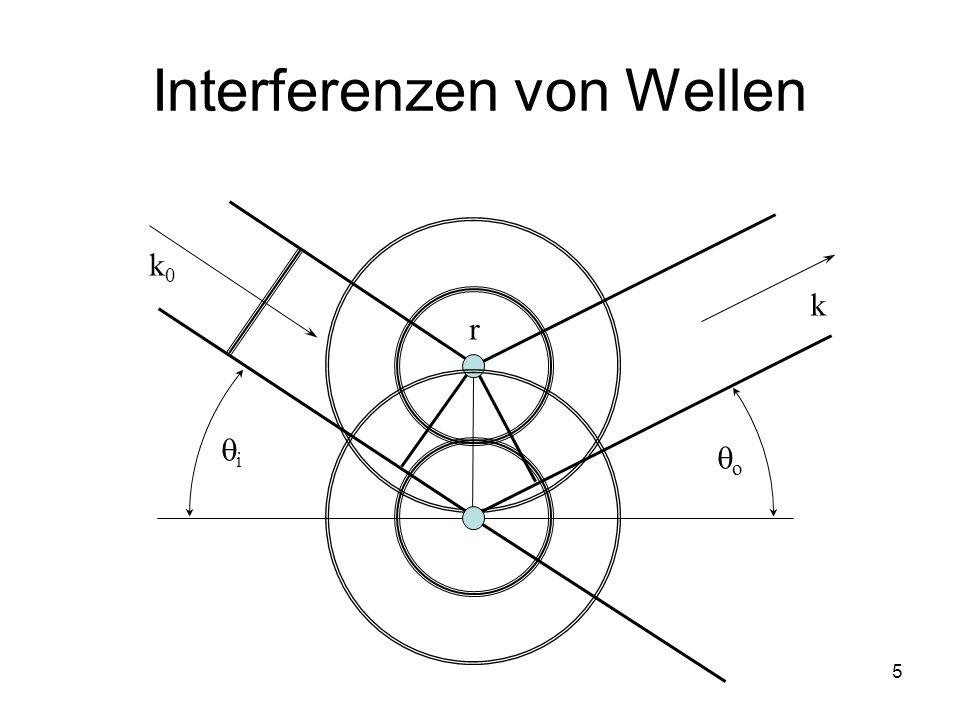 5 Interferenzen von Wellen k0k0 k r i o