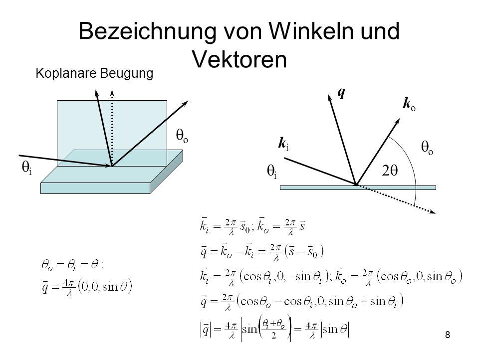 8 Bezeichnung von Winkeln und Vektoren Koplanare Beugung i o i 2 o kiki koko q