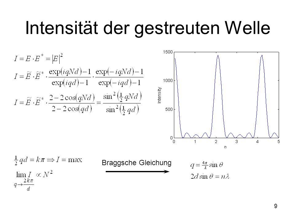 9 Intensität der gestreuten Welle Braggsche Gleichung
