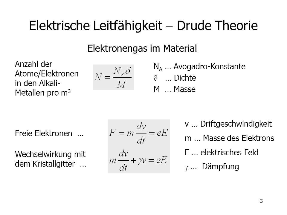 3 Elektrische Leitfähigkeit Drude Theorie Elektronengas im Material Anzahl der Atome/Elektronen in den Alkali- Metallen pro m 3 N A … Avogadro-Konstan