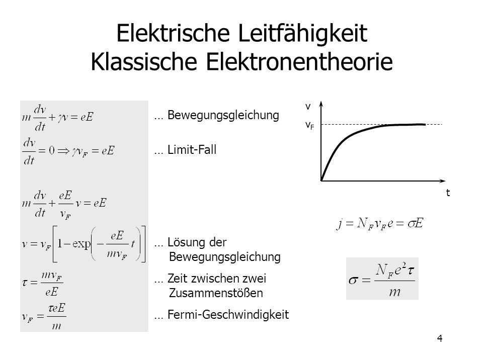 4 Elektrische Leitfähigkeit Klassische Elektronentheorie t v vFvF … Bewegungsgleichung … Limit-Fall … Lösung der Bewegungsgleichung … Zeit zwischen zw