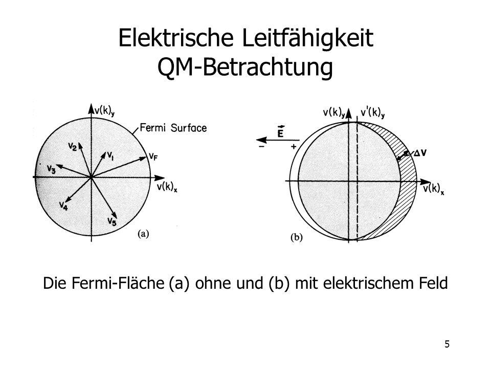 5 Elektrische Leitfähigkeit QM-Betrachtung Die Fermi-Fläche (a) ohne und (b) mit elektrischem Feld