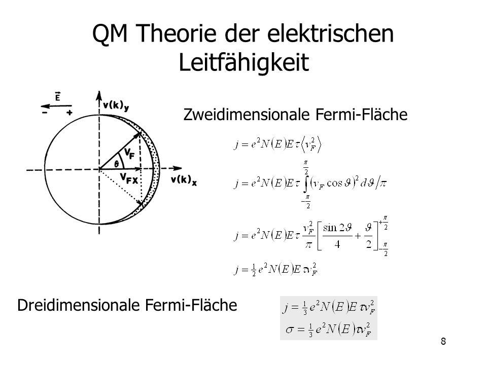 8 Zweidimensionale Fermi-Fläche Dreidimensionale Fermi-Fläche