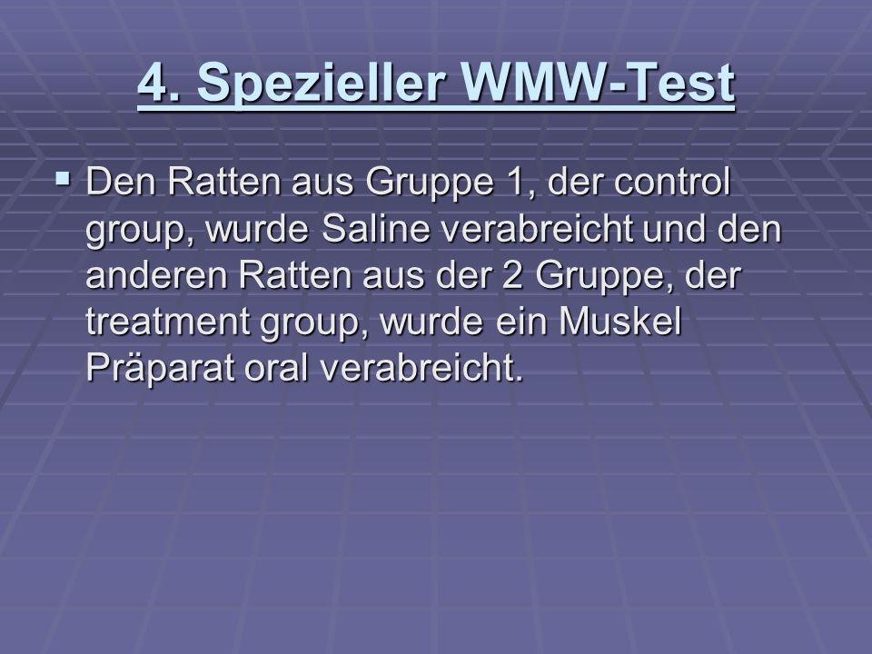 4. Spezieller WMW-Test Den Ratten aus Gruppe 1, der control group, wurde Saline verabreicht und den anderen Ratten aus der 2 Gruppe, der treatment gro