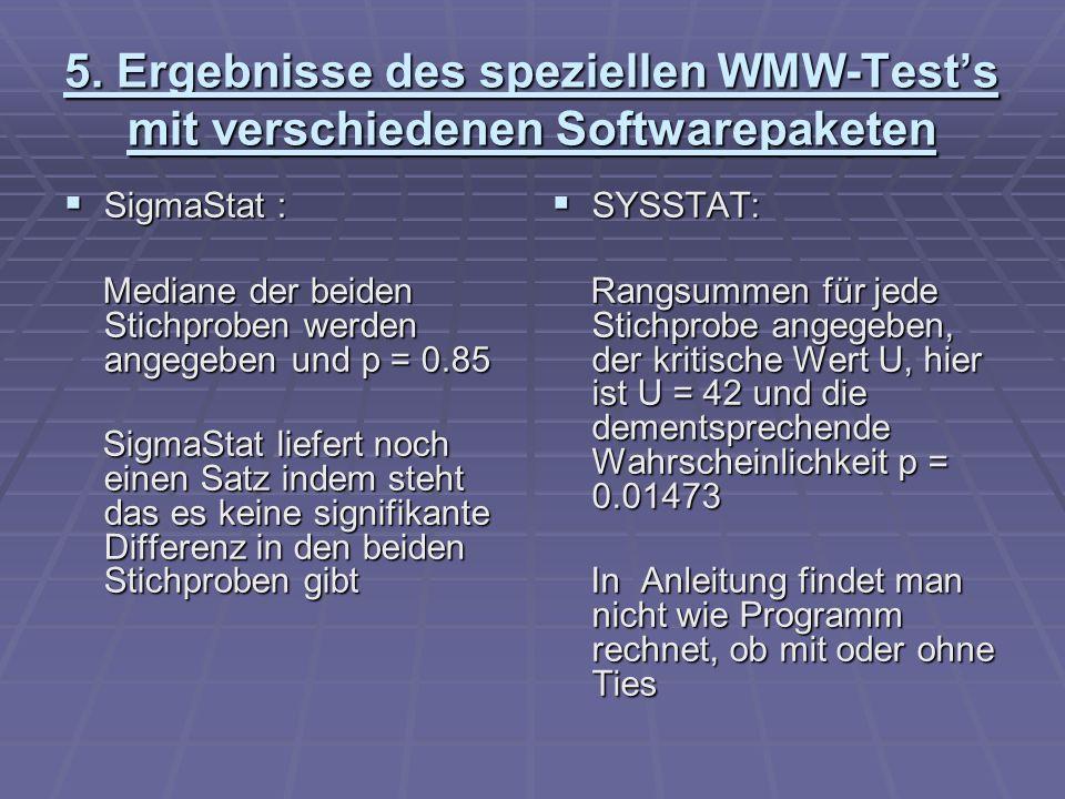 5. Ergebnisse des speziellen WMW-Tests mit verschiedenen Softwarepaketen SigmaStat : SigmaStat : Mediane der beiden Stichproben werden angegeben und p
