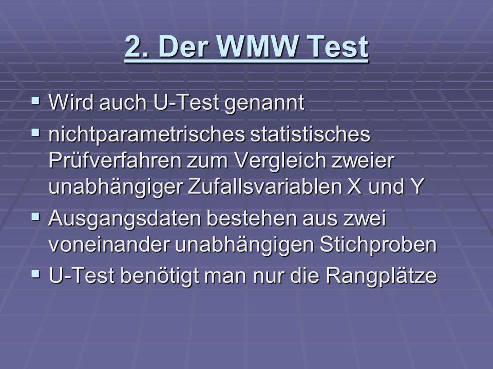 2. Der WMW Test Wird auch U-Test genannt Wird auch U-Test genannt nichtparametrisches statistisches Prüfverfahren zum Vergleich zweier unabhängiger Zu