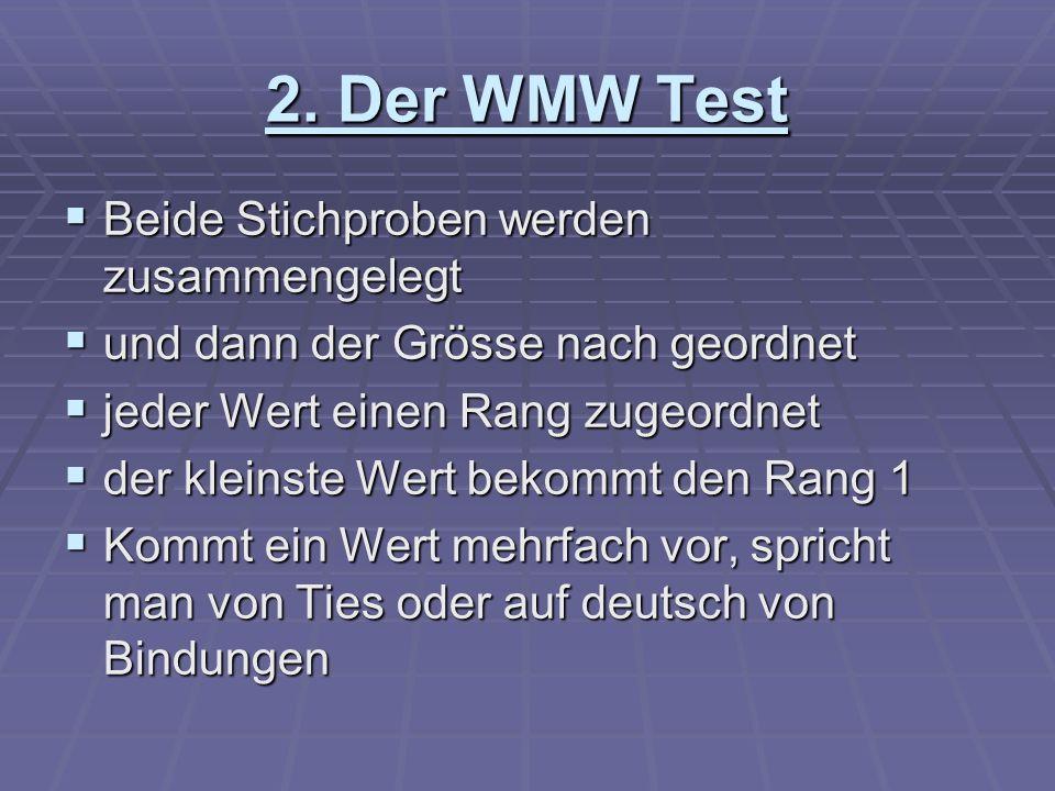 2. Der WMW Test Beide Stichproben werden zusammengelegt Beide Stichproben werden zusammengelegt und dann der Grösse nach geordnet und dann der Grösse