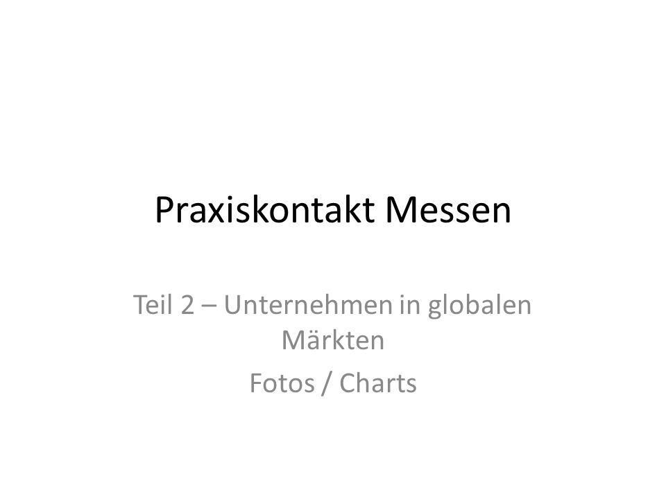 Praxiskontakt Messen Teil 2 – Unternehmen in globalen Märkten Fotos / Charts