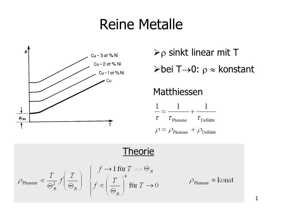 1 Reine Metalle sinkt linear mit T bei T 0: konstant Matthiessen Theorie
