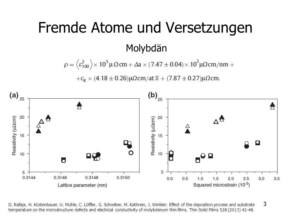 Fremde Atome und Versetzungen 3 Molybdän D. Rafaja, H. Köstenbauer, U. Mühle, C. Löffler, G. Schreiber, M. Kathrein, J. Winkler: Effect of the deposit