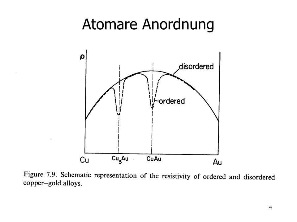 4 Atomare Anordnung