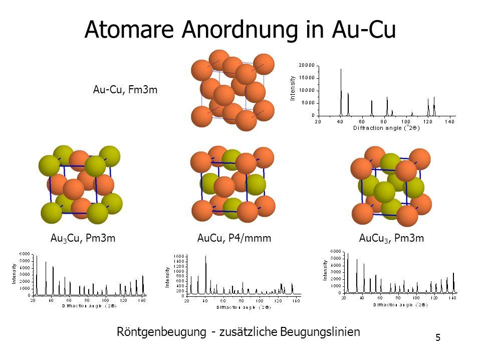 5 Atomare Anordnung in Au-Cu Röntgenbeugung - zusätzliche Beugungslinien AuCu, P4/mmmAuCu 3, Pm3mAu 3 Cu, Pm3m Au-Cu, Fm3m