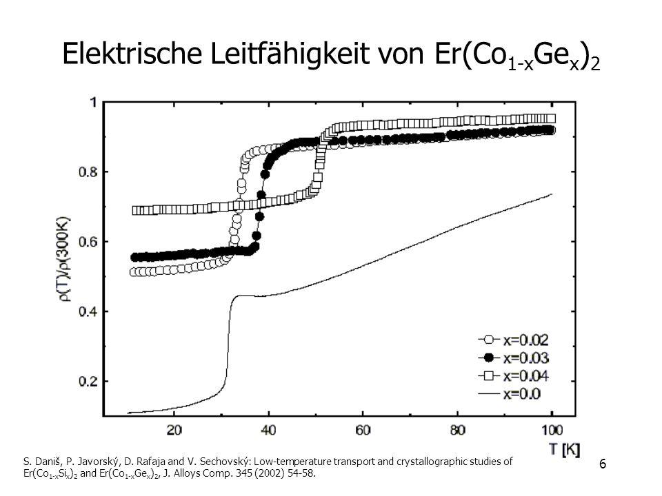 6 Elektrische Leitfähigkeit von Er(Co 1-x Ge x ) 2 S. Daniš, P. Javorský, D. Rafaja and V. Sechovský: Low-temperature transport and crystallographic s