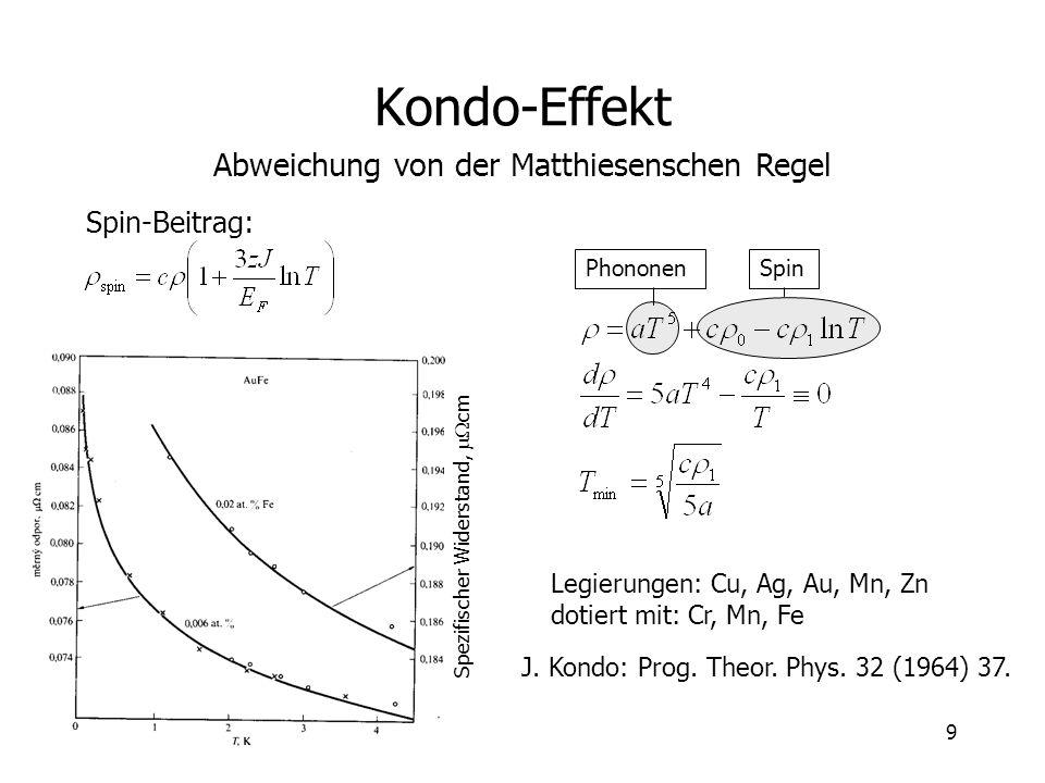 9 Kondo-Effekt Spezifischer Widerstand, cm Spin-Beitrag: J. Kondo: Prog. Theor. Phys. 32 (1964) 37. Legierungen: Cu, Ag, Au, Mn, Zn dotiert mit: Cr, M