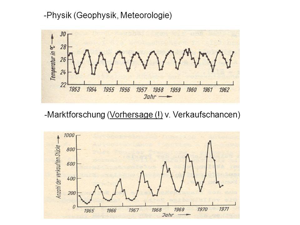 -Physik (Geophysik, Meteorologie) -Marktforschung (Vorhersage (!) v. Verkaufschancen)
