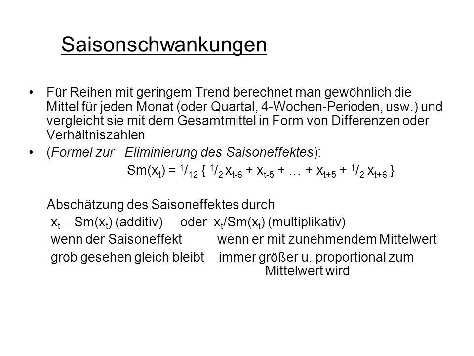 Saisonschwankungen Für Reihen mit geringem Trend berechnet man gewöhnlich die Mittel für jeden Monat (oder Quartal, 4-Wochen-Perioden, usw.) und vergleicht sie mit dem Gesamtmittel in Form von Differenzen oder Verhältniszahlen (Formel zur Eliminierung des Saisoneffektes): Sm(x t ) = 1 / 12 { 1 / 2 x t-6 + x t-5 + … + x t+5 + 1 / 2 x t+6 } Abschätzung des Saisoneffektes durch x t – Sm(x t ) (additiv) oder x t /Sm(x t ) (multiplikativ) wenn der Saisoneffekt wenn er mit zunehmendem Mittelwert grob gesehen gleich bleibt immer größer u.