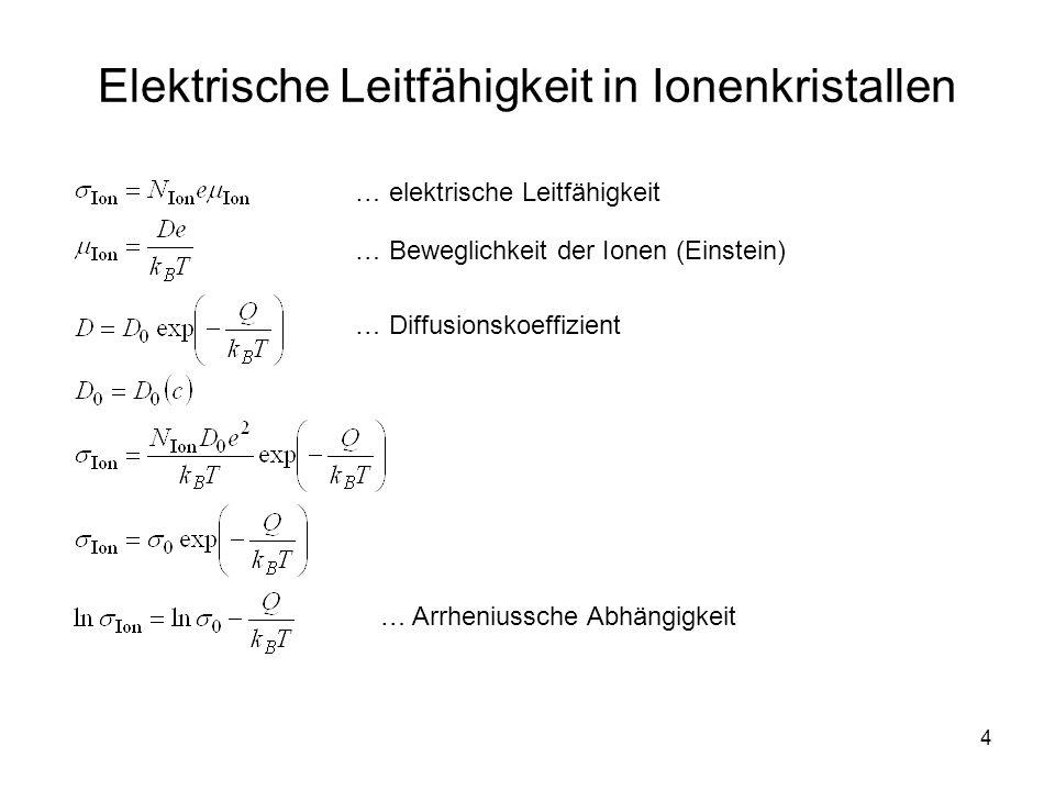 4 Elektrische Leitfähigkeit in Ionenkristallen … elektrische Leitfähigkeit … Beweglichkeit der Ionen (Einstein) … Diffusionskoeffizient … Arrheniussche Abhängigkeit