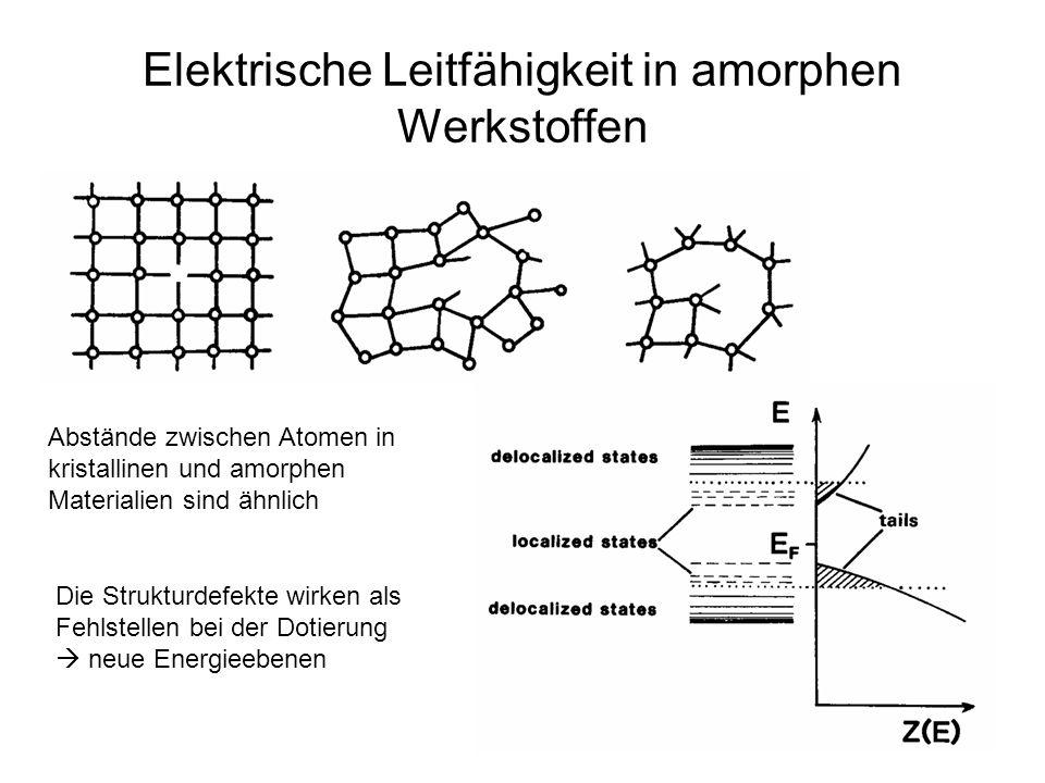6 Elektrische Leitfähigkeit in amorphen Werkstoffen Abstände zwischen Atomen in kristallinen und amorphen Materialien sind ähnlich Die Strukturdefekte wirken als Fehlstellen bei der Dotierung neue Energieebenen