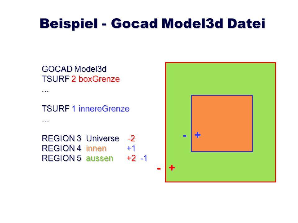 Beispiel - Gocad Model3d Datei GOCAD Model3d TSURF 2 boxGrenze... TSURF 1 innereGrenze... REGION 3 Universe -2 REGION 4 innen +1 REGION 5 aussen +2 -1
