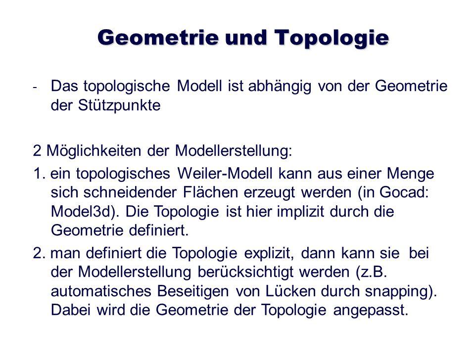 Geometrie und Topologie - - Das topologische Modell ist abhängig von der Geometrie der Stützpunkte 2 Möglichkeiten der Modellerstellung: 1. ein topolo