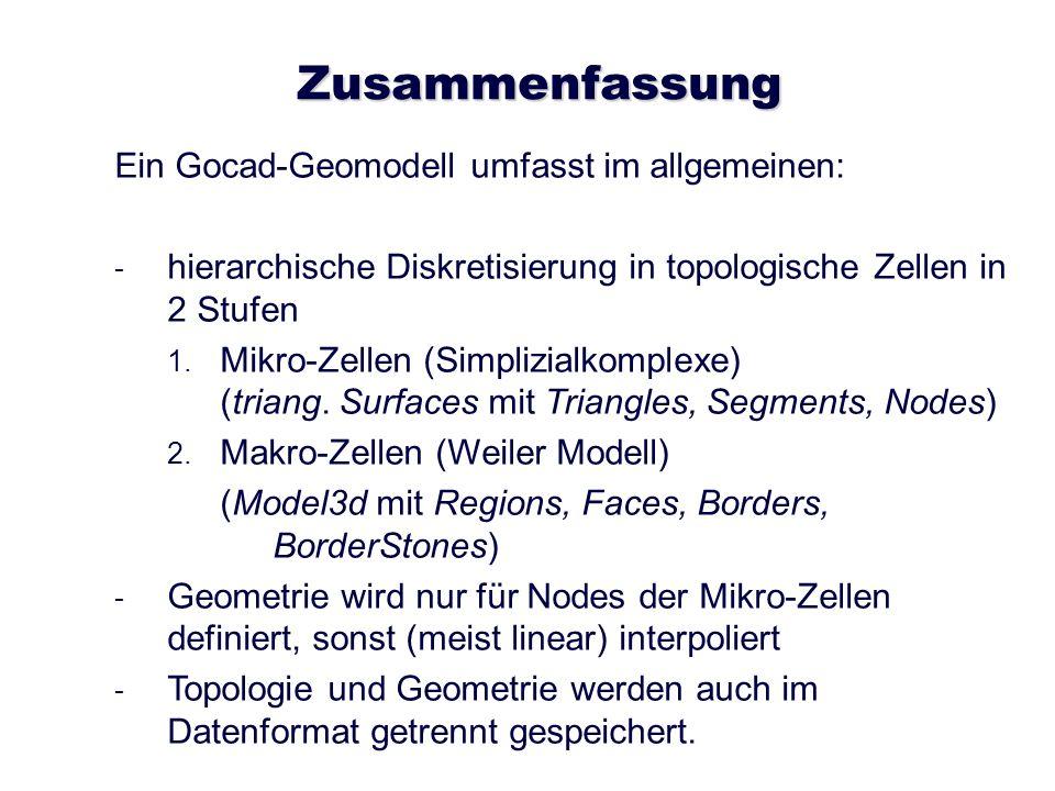 Zusammenfassung Ein Gocad-Geomodell umfasst im allgemeinen: - - hierarchische Diskretisierung in topologische Zellen in 2 Stufen 1. 1. Mikro-Zellen (S