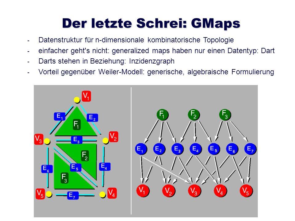 Der letzte Schrei: GMaps - - Datenstruktur für n-dimensionale kombinatorische Topologie - - einfacher geht's nicht: generalized maps haben nur einen D
