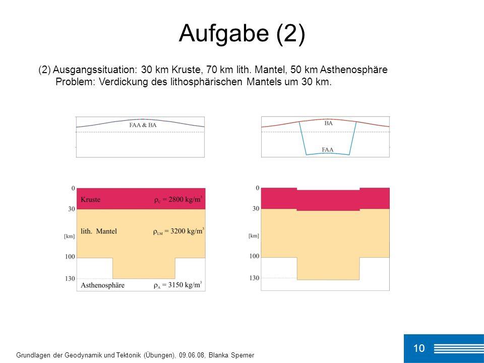(2) Ausgangssituation: 30 km Kruste, 70 km lith. Mantel, 50 km Asthenosphäre Problem: Verdickung des lithosphärischen Mantels um 30 km. Aufgabe (2) 10