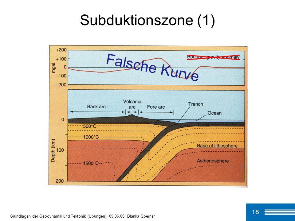 Schwereanomalien ? Subduktionszone (1) 18 Grundlagen der Geodynamik und Tektonik (Übungen), 09.06.08, Blanka Sperner Falsche Kurve
