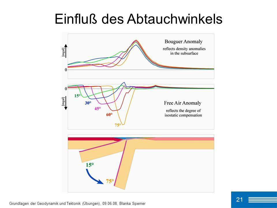 Einfluß des Abtauchwinkels 21 Grundlagen der Geodynamik und Tektonik (Übungen), 09.06.08, Blanka Sperner