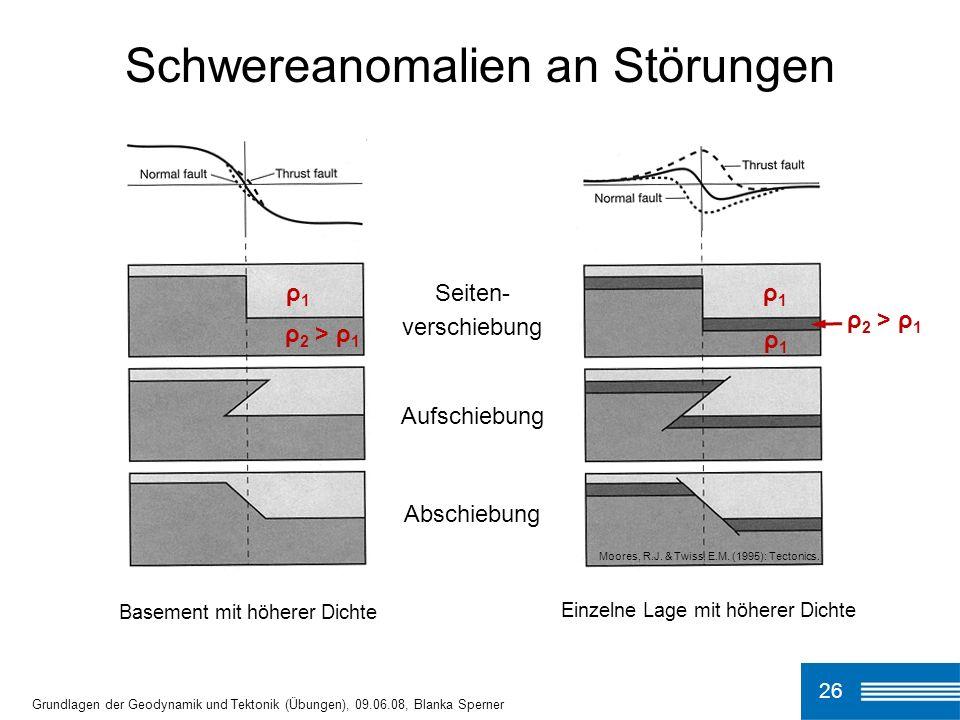 Schwere- anomalie? Moores, R.J. & Twiss, E.M. (1995): Tectonics. 26 Grundlagen der Geodynamik und Tektonik (Übungen), 09.06.08, Blanka Sperner Schwere