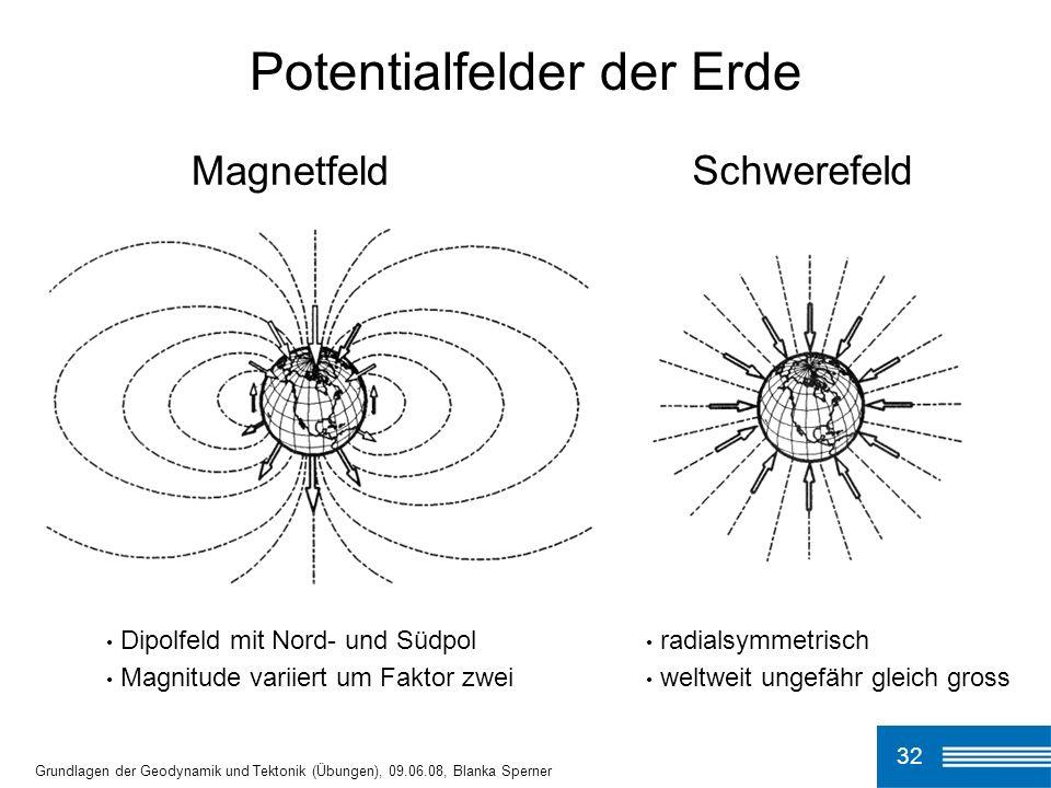 32 Potentialfelder der Erde Grundlagen der Geodynamik und Tektonik (Übungen), 09.06.08, Blanka Sperner Schwerefeld Magnetfeld radialsymmetrisch weltwe