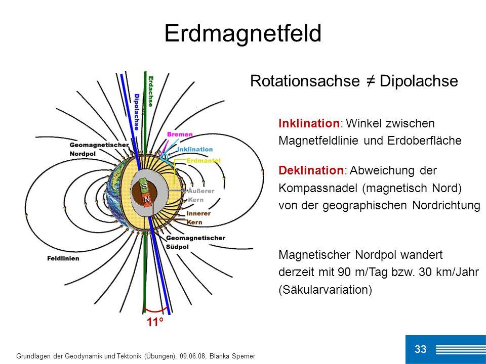 33 Erdmagnetfeld Grundlagen der Geodynamik und Tektonik (Übungen), 09.06.08, Blanka Sperner Rotationsachse Dipolachse Inklination: Winkel zwischen Mag