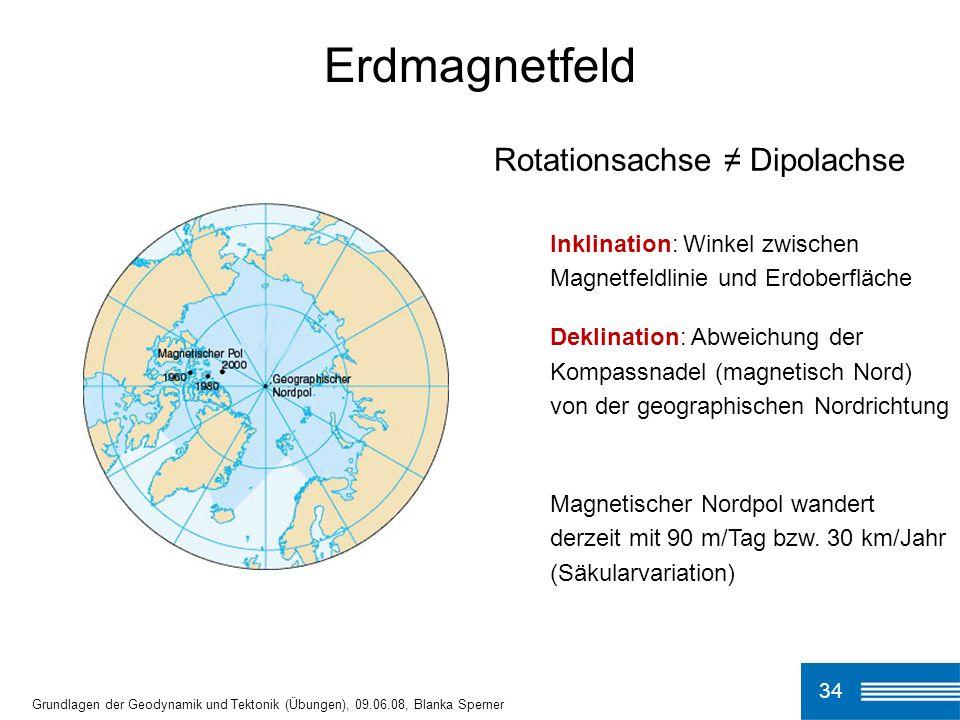 34 Erdmagnetfeld Grundlagen der Geodynamik und Tektonik (Übungen), 09.06.08, Blanka Sperner Rotationsachse Dipolachse Inklination: Winkel zwischen Mag