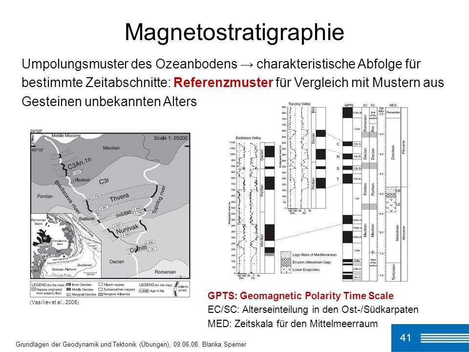 41 Magnetostratigraphie Grundlagen der Geodynamik und Tektonik (Übungen), 09.06.08, Blanka Sperner Umpolungsmuster des Ozeanbodens charakteristische A