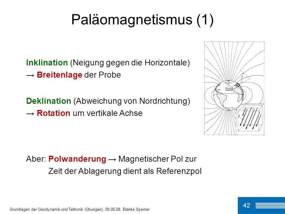 42 Paläomagnetismus (1) Grundlagen der Geodynamik und Tektonik (Übungen), 09.06.08, Blanka Sperner Inklination (Neigung gegen die Horizontale) Breiten