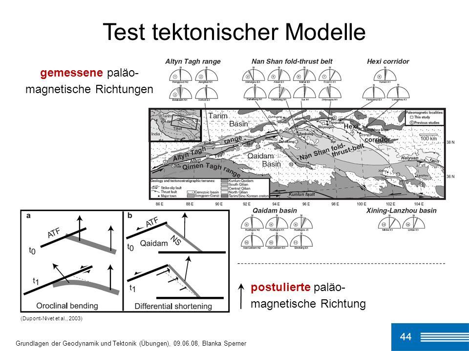 44 Test tektonischer Modelle Grundlagen der Geodynamik und Tektonik (Übungen), 09.06.08, Blanka Sperner gemessene paläo- magnetische Richtungen postul