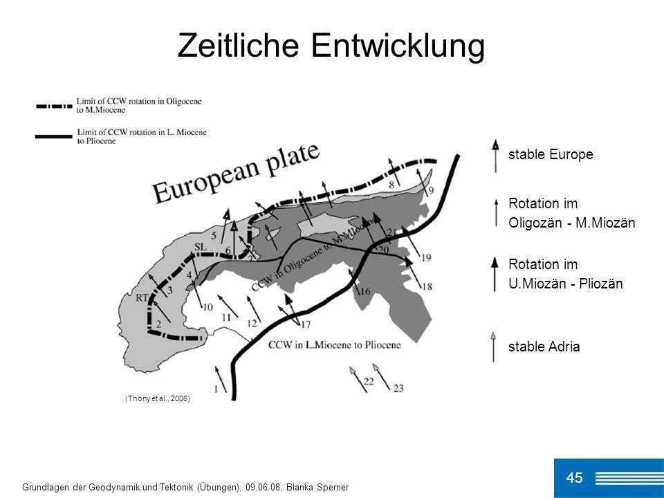 45 Zeitliche Entwicklung Grundlagen der Geodynamik und Tektonik (Übungen), 09.06.08, Blanka Sperner (Thöny et al., 2006) stable Europe Rotation im Oli