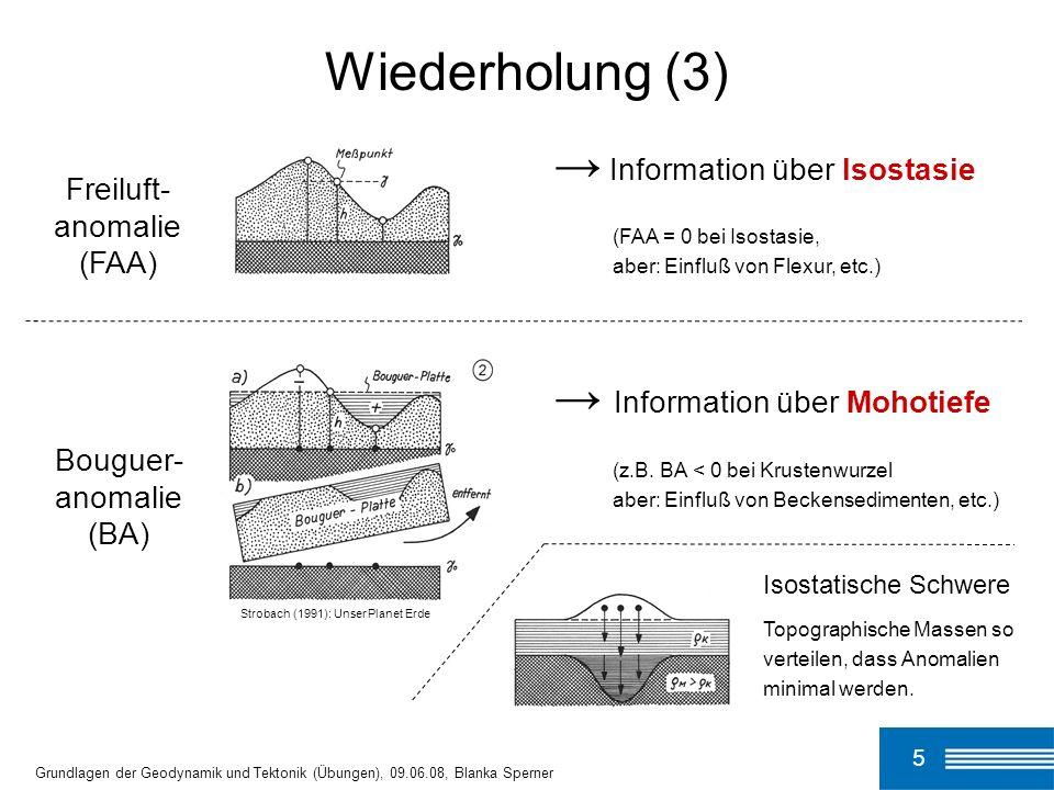 6 Grundlagen der Geodynamik und Tektonik (Übungen), 09.06.08, Blanka Sperner Wiederholung (4) Tiefe (z) Größe (R) Dichtekontrast ( ρ) Einflußfaktoren: Moores, R.J.