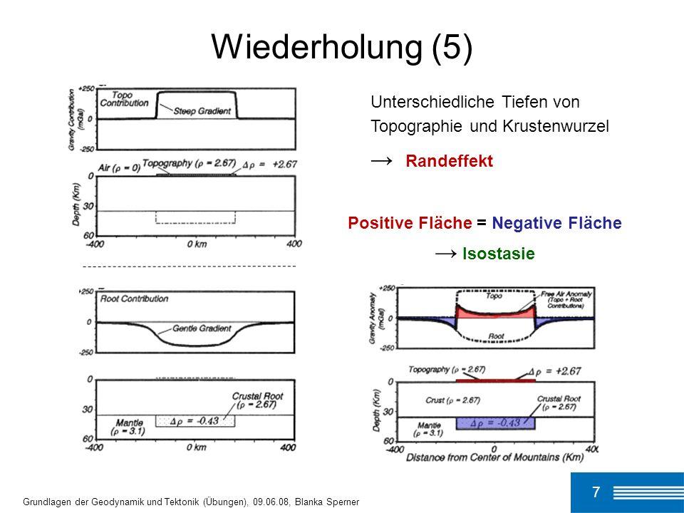 8 Aufgaben Grundlagen der Geodynamik und Tektonik (Übungen), 09.06.08, Blanka Sperner Ausgangssituation: keine Isostasie Freiluft- und Bougueranomalie skizzieren Was muss passieren, damit Isostasie herrscht.