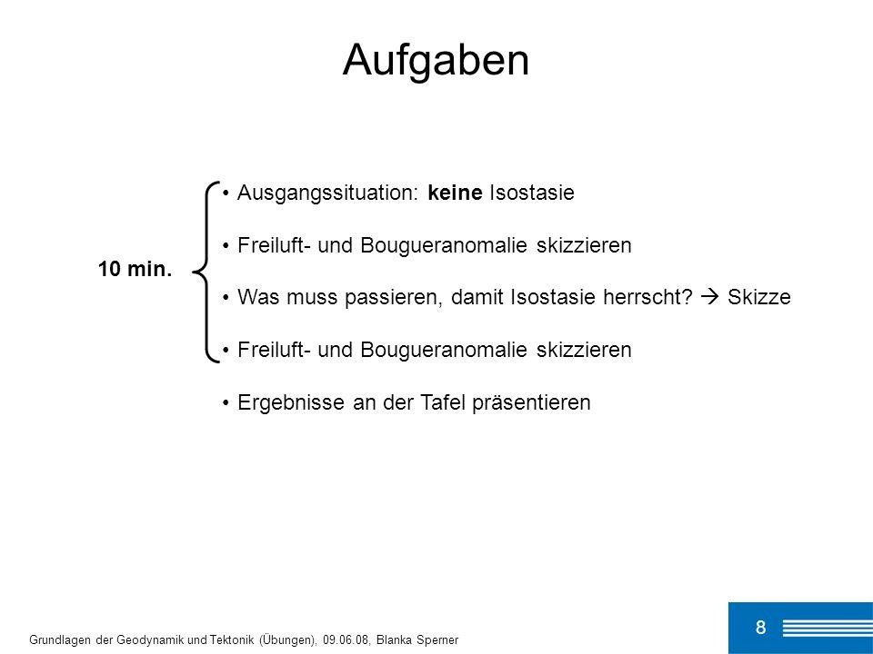 Subduktionszone (2) 19 Grundlagen der Geodynamik und Tektonik (Übungen), 09.06.08, Blanka Sperner reines Abtauchmodell, andere Prozesse fehlen (z.B.
