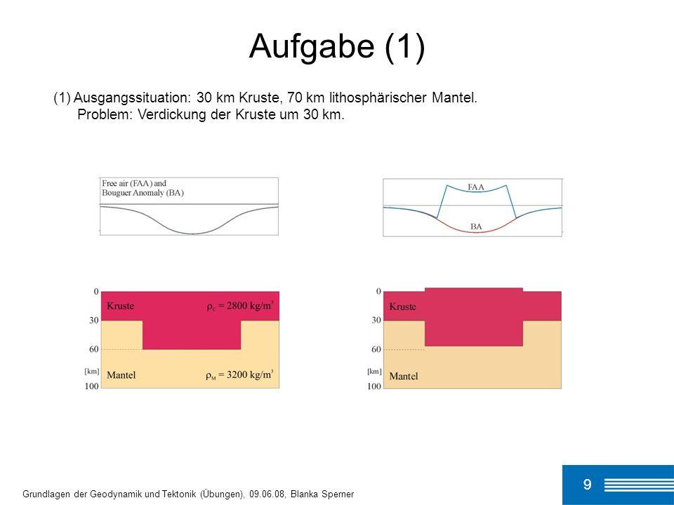 Aufgabe (1) 9 Grundlagen der Geodynamik und Tektonik (Übungen), 09.06.08, Blanka Sperner (1) Ausgangssituation: 30 km Kruste, 70 km lithosphärischer M