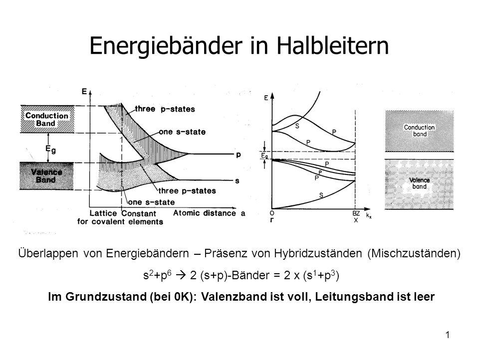 1 Energiebänder in Halbleitern Überlappen von Energiebändern – Präsenz von Hybridzuständen (Mischzuständen) s 2 +p 6 2 (s+p)-Bänder = 2 x (s 1 +p 3 )