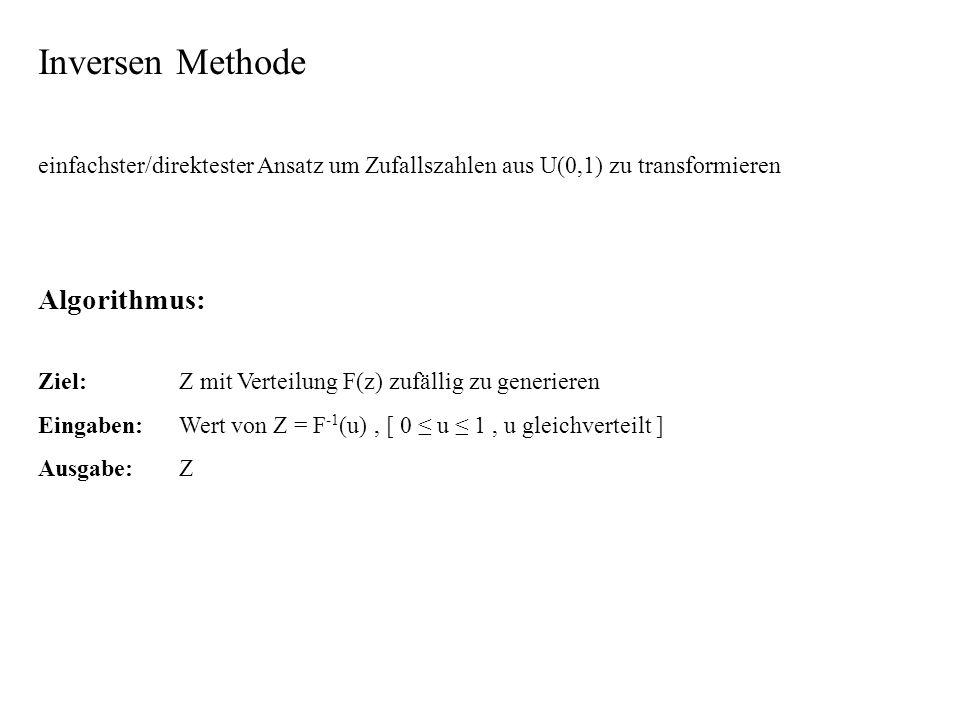 Inversen Methode einfachster/direktester Ansatz um Zufallszahlen aus U(0,1) zu transformieren Algorithmus: Ziel:Z mit Verteilung F(z) zufällig zu gene