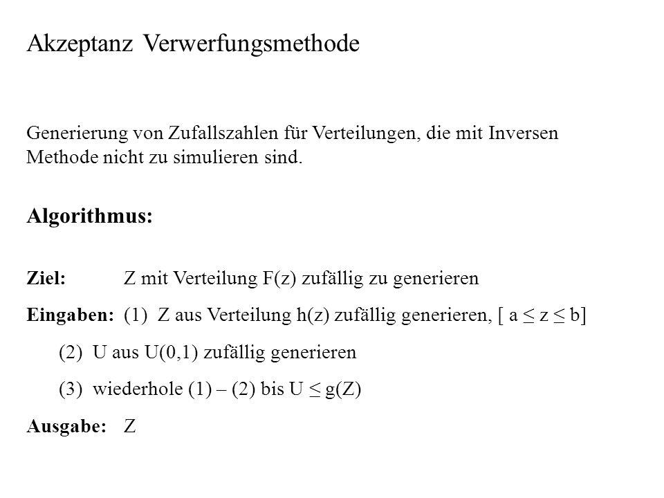 Akzeptanz Verwerfungsmethode Generierung von Zufallszahlen für Verteilungen, die mit Inversen Methode nicht zu simulieren sind. Algorithmus: Ziel:Z mi
