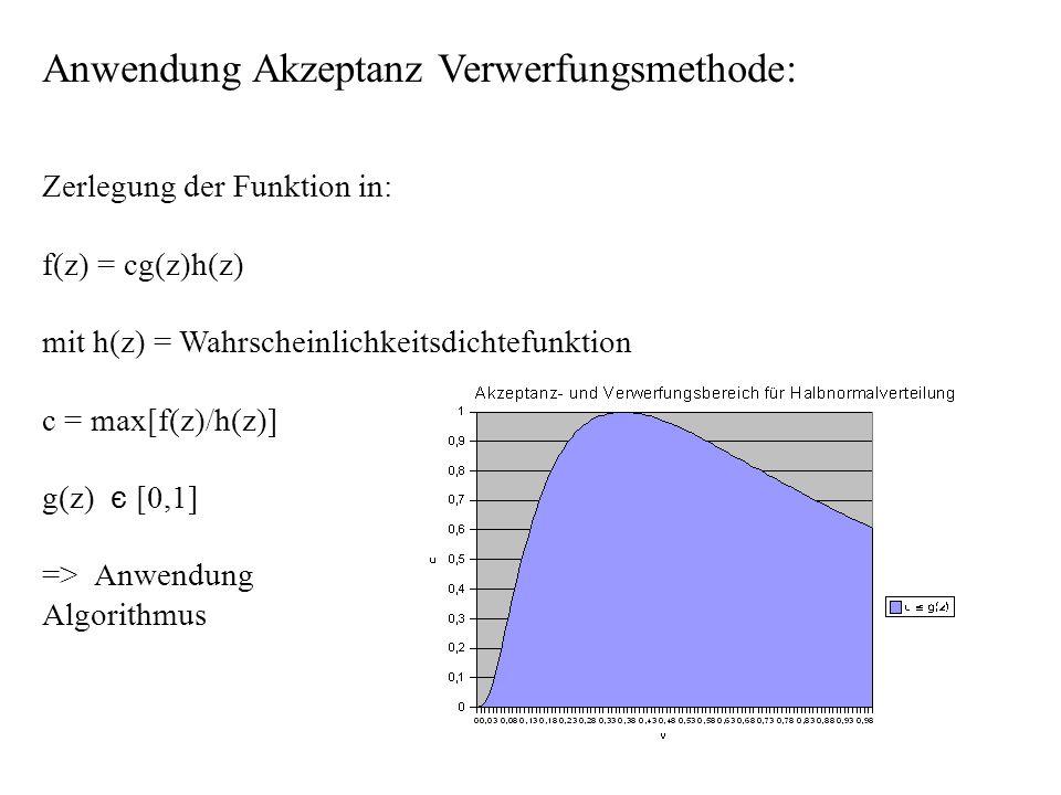 Anwendung Akzeptanz Verwerfungsmethode: Zerlegung der Funktion in: f(z) = cg(z)h(z) mit h(z) = Wahrscheinlichkeitsdichtefunktion c = max[f(z)/h(z)] g(