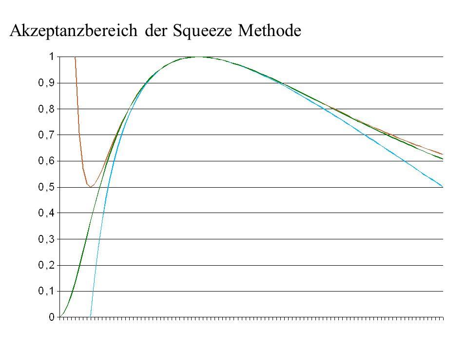 Akzeptanzbereich der Squeeze Methode